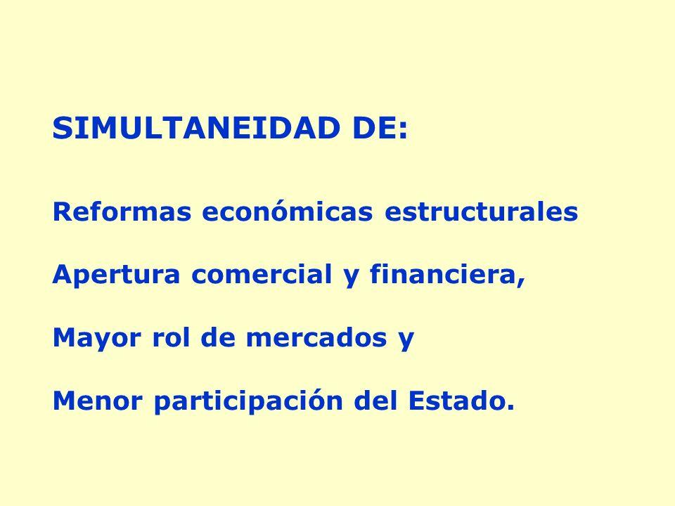 EN LOS MERCADOS DE TRABAJO : 1.Baja creación de empleo, 2.