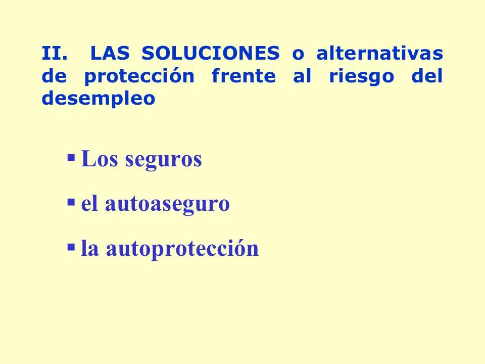 II.LAS SOLUCIONES o alternativas de protección frente al riesgo del desempleo Los seguros el autoaseguro la autoprotección