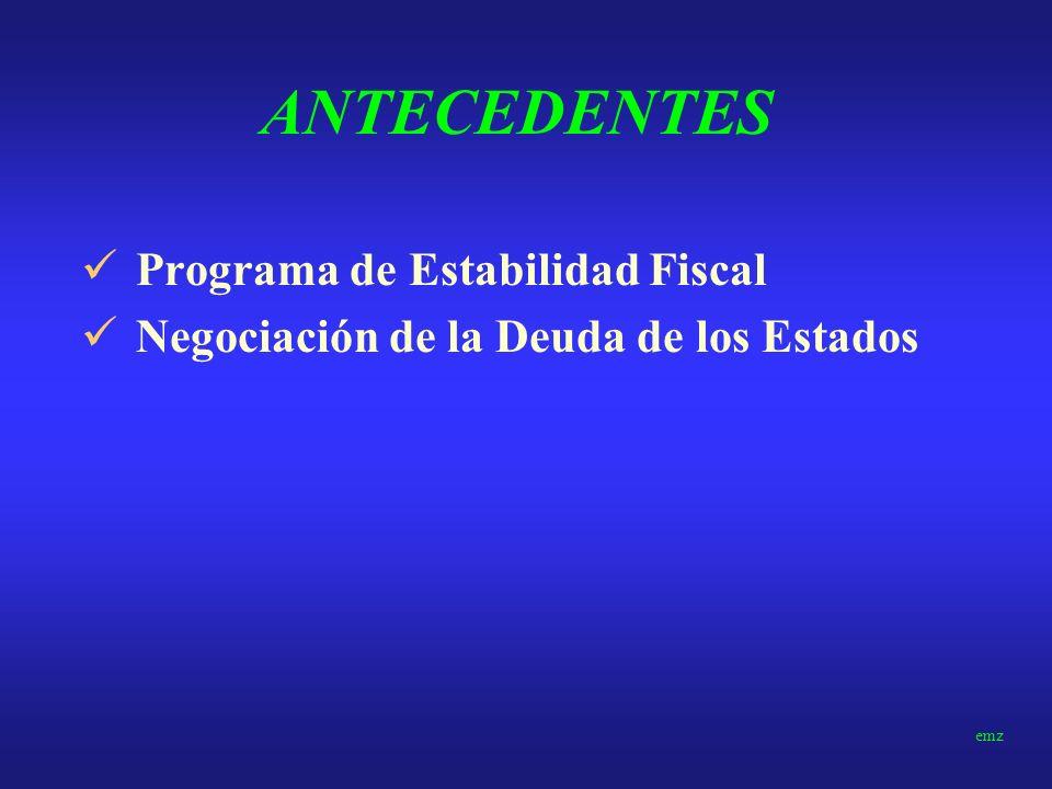 RANGO NORMATIVO Constitución Federal de 1988 PPA LDO LOA Ley de Responsabilidad Fiscal – Mayo de 2000 Anexo de Metas Fiscales Limites de Gastos de Per
