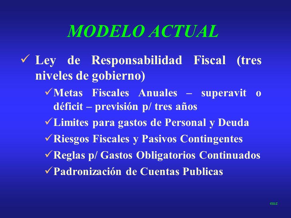 ANTECEDENTES Programa de Estabilidad Fiscal Negociación de la Deuda de los Estados emz
