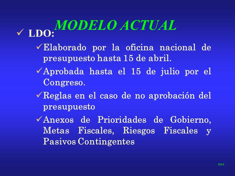 MODELO ACTUAL PPA: Elaboración por la Oficina de Planificación e inversiones hasta el 31 de agosto del primer año del gobierno. Programas con objetivo