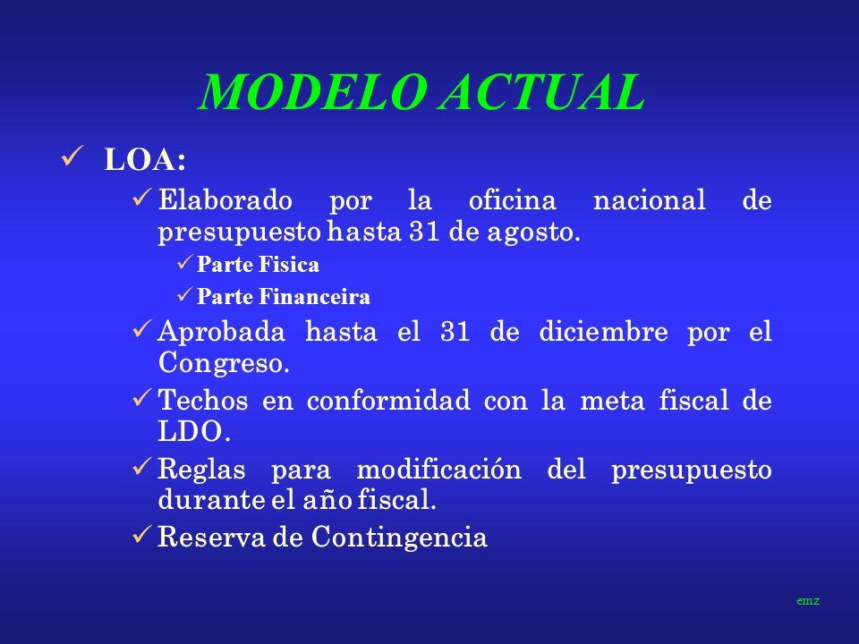 MODELO ACTUAL LDO: Elaborado por la oficina nacional de presupuesto hasta 15 de abril. Aprobada hasta el 15 de julio por el Congreso. Reglas en el cas