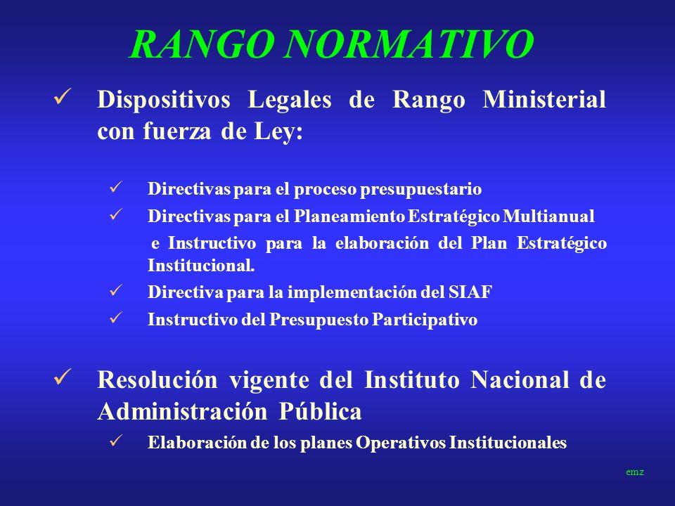 RANGO NORMATIVO Ley de Gestión Presupuestaria No.27209 Ley del Sistema Nacional de Inversión Pública No. 27293 Ley del Sistema Nacional de Control y d