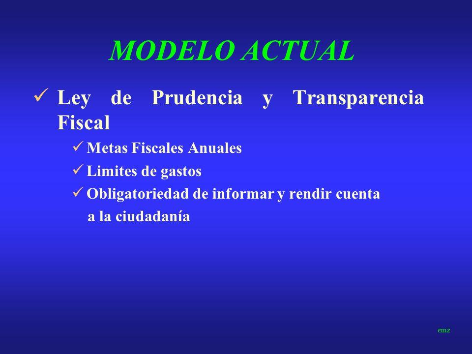 MODELO ACTUAL Constitución Política de 1993 Ley de Presupuesto Anual Informe de Auditoría de la Cuenta General Normas con Rango de Ley Marco Macroecon