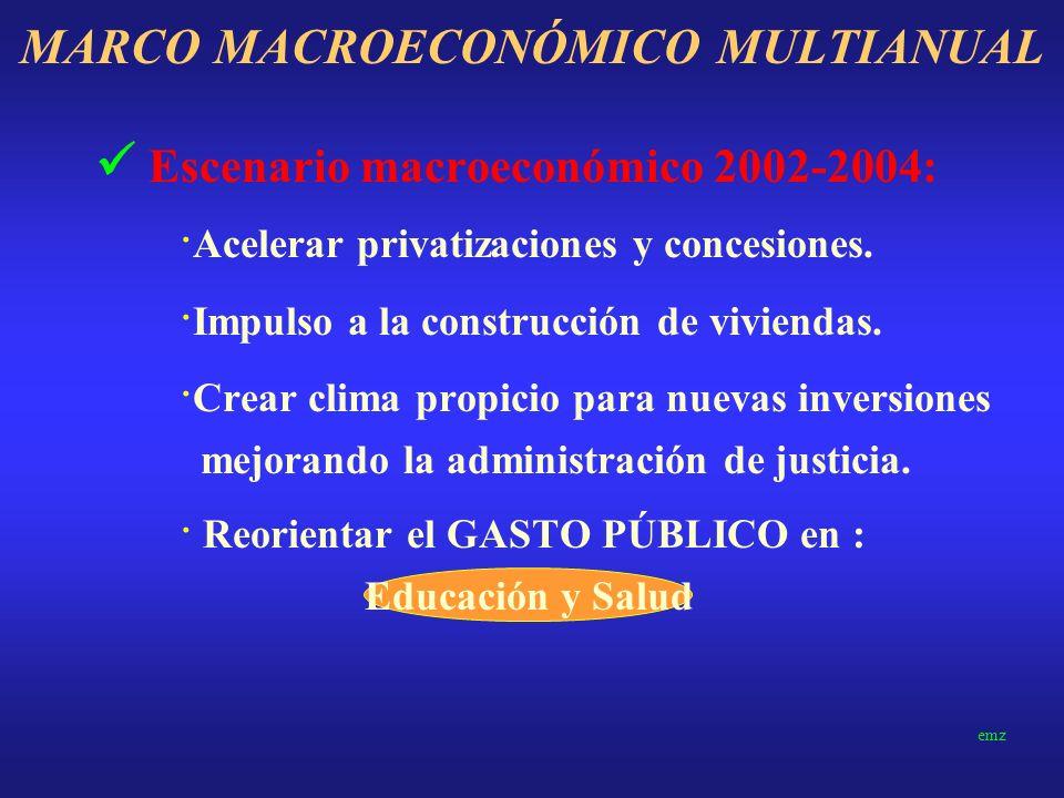 MARCO MACROECONÓMICO MULTIANUAL Lineamientos de la política económica : · Productividad en el uso de los recursos · Evitar duplicidad de las funciones