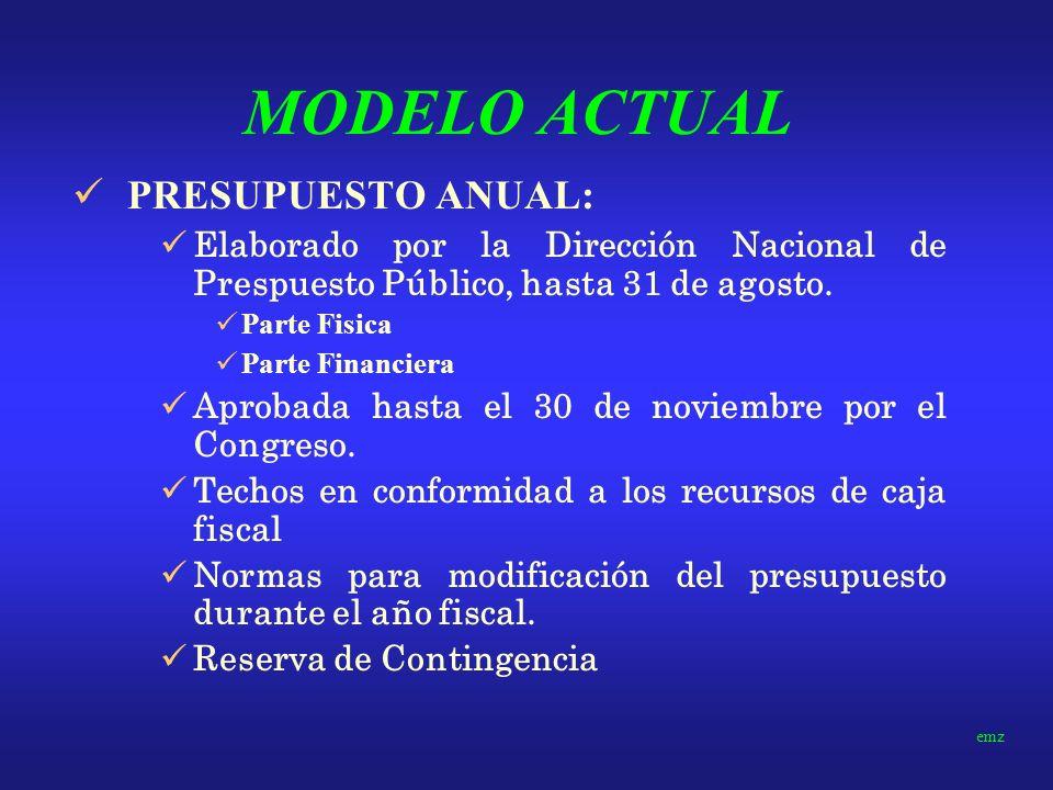 MARCO MACROECONÓMICO MULTIANUAL Actividades Priorizadas Salud Educación Justicia Vivienda Seguridad Ciudadana Inversión Social Adicional Salud Colecti