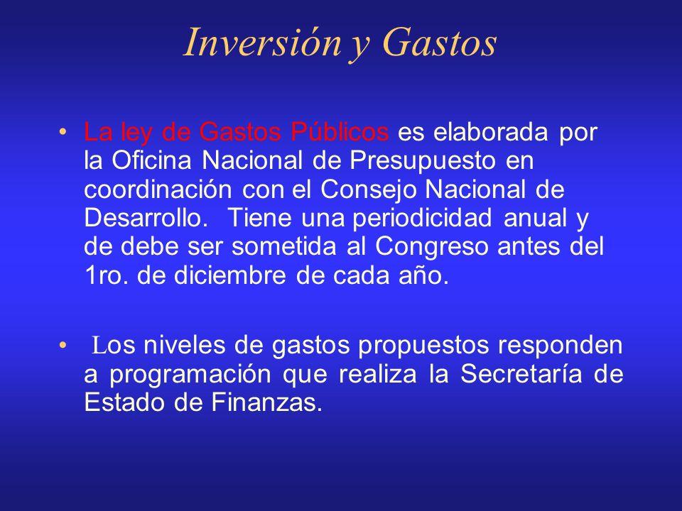 REPUBLICA DOMINICANA Principales productos: Presupuesto y Ley de Gastos Públicos de aprobación anual. Programas de inversiones públicas.
