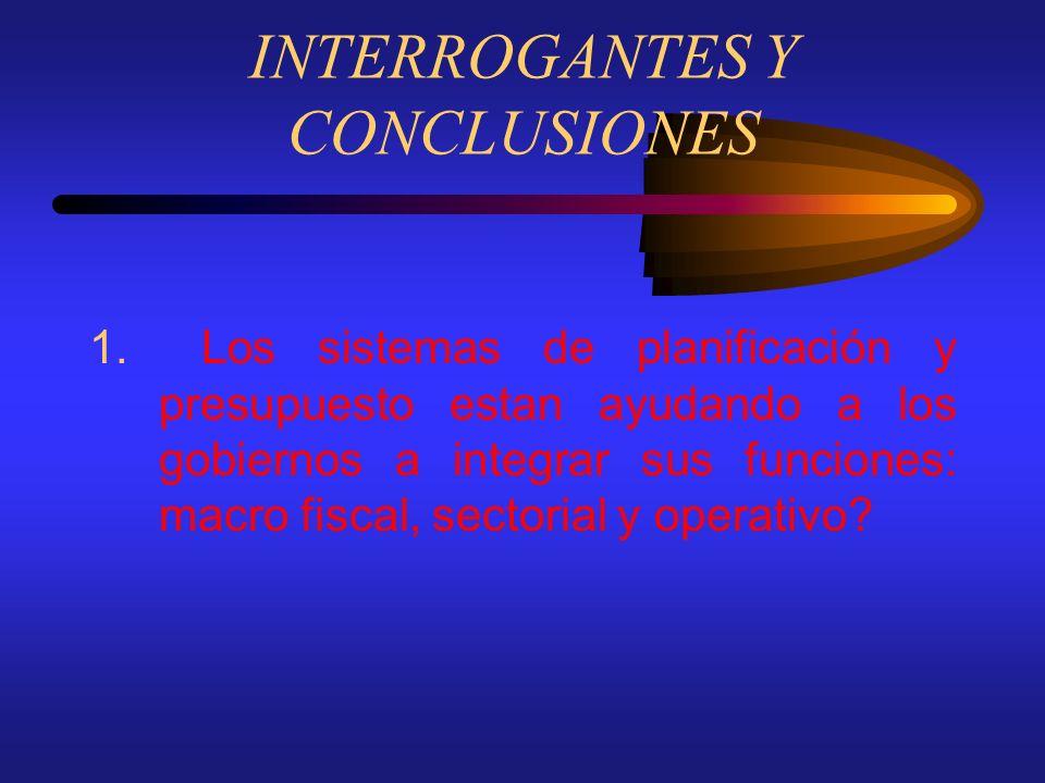 IMPORTANTE: TRANSPARENCIA Y PARTICIPACION Participación. Promueve la legitimación de los programas.