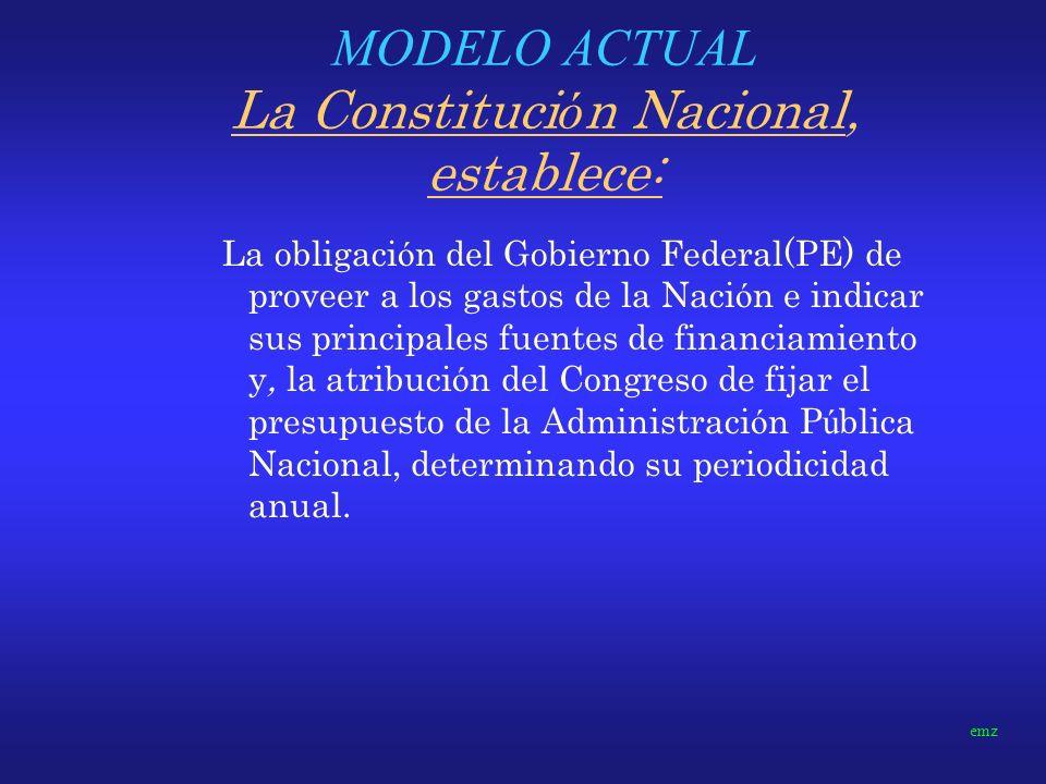RANGO NORMATIVO Constitución Nacional (1994) Ley 24.156 de Administración Financiera y Sistemas de Control del Sector Público Nacional Ley 24.629 de R