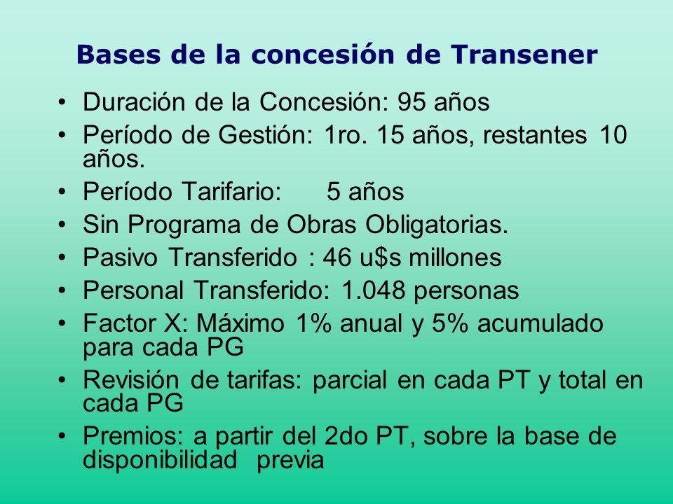 Bases de la concesión de Transener Duración de la Concesión: 95 años Período de Gestión: 1ro. 15 años, restantes 10 años. Período Tarifario:5 años Sin