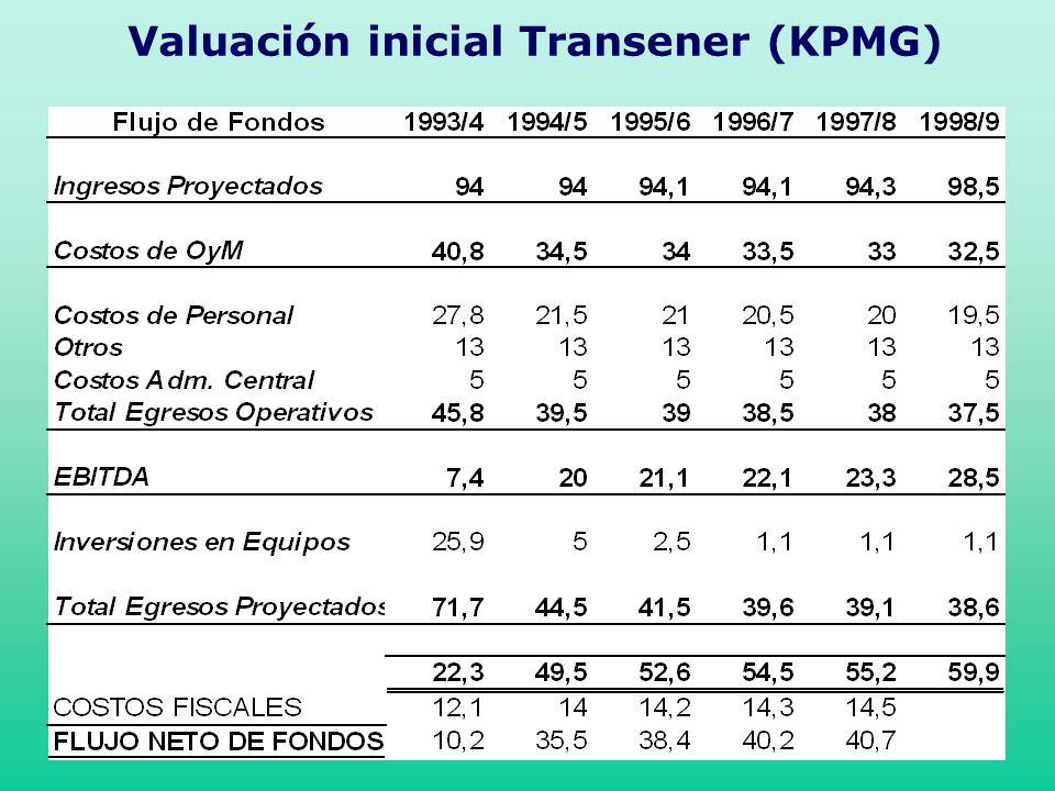 Valuación inicial Transener (KPMG)