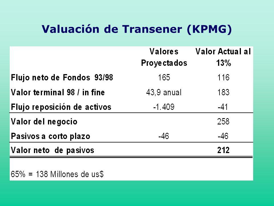 Valuación de Transener (KPMG)