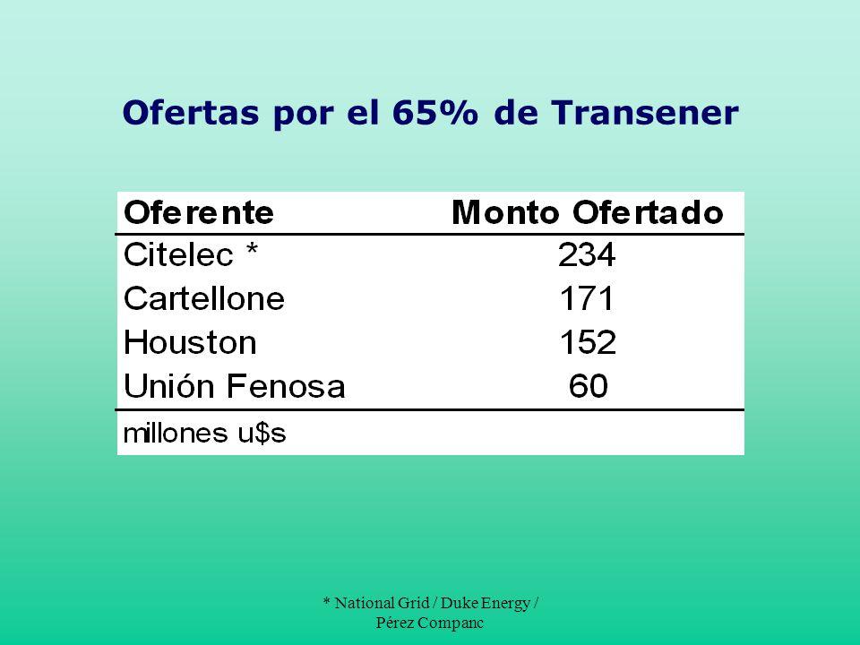 * National Grid / Duke Energy / Pérez Companc Ofertas por el 65% de Transener