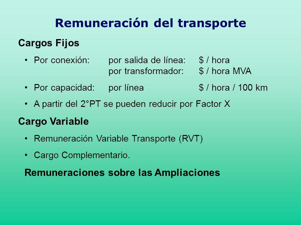 Remuneración del transporte Cargos Fijos Por conexión:por salida de línea: $ / hora por transformador:$ / hora MVA Por capacidad:por línea$ / hora / 1