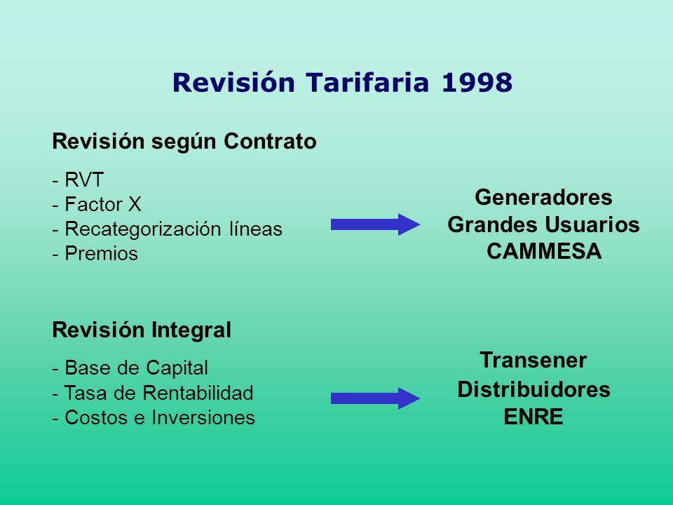Revisión según Contrato - RVT - Factor X - Recategorización líneas - Premios Revisión Integral - Base de Capital - Tasa de Rentabilidad - Costos e Inv