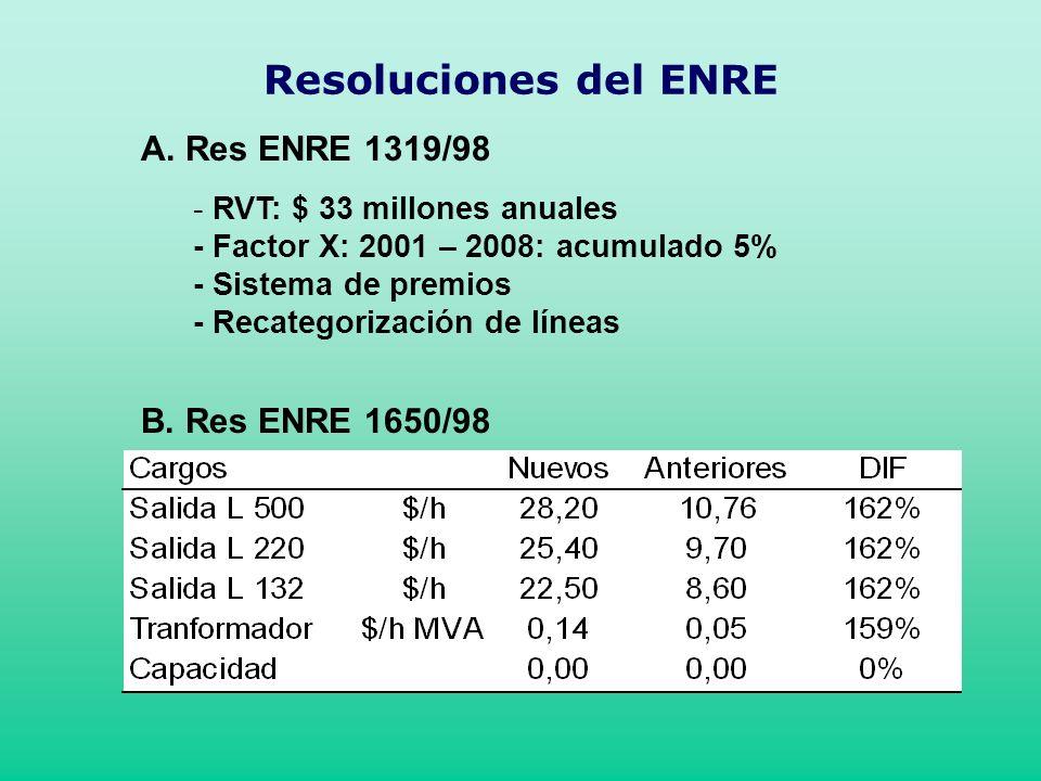 Resoluciones del ENRE A. Res ENRE 1319/98 - RVT: $ 33 millones anuales - Factor X: 2001 – 2008: acumulado 5% - Sistema de premios - Recategorización d