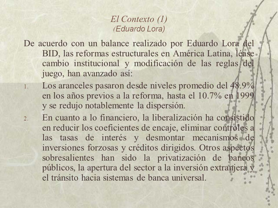 El Contexto (1) ( Eduardo Lora) De acuerdo con un balance realizado por Eduardo Lora del BID, las reformas estructurales en América Latina, léase camb