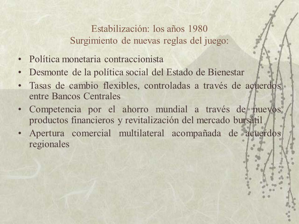 Estabilización: los años 1980 Surgimiento de nuevas reglas del juego: Política monetaria contraccionista Desmonte de la política social del Estado de