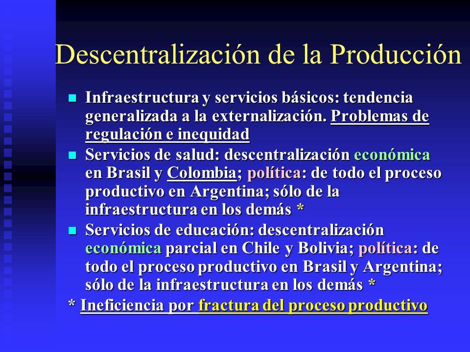 Descentralización de la Producción Infraestructura y servicios básicos: tendencia generalizada a la externalización. Problemas de regulación e inequid
