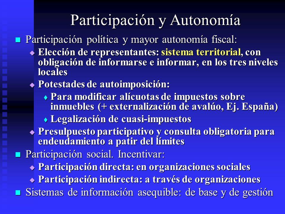 Participación y Autonomía Participación política y mayor autonomía fiscal: Participación política y mayor autonomía fiscal: Elección de representantes