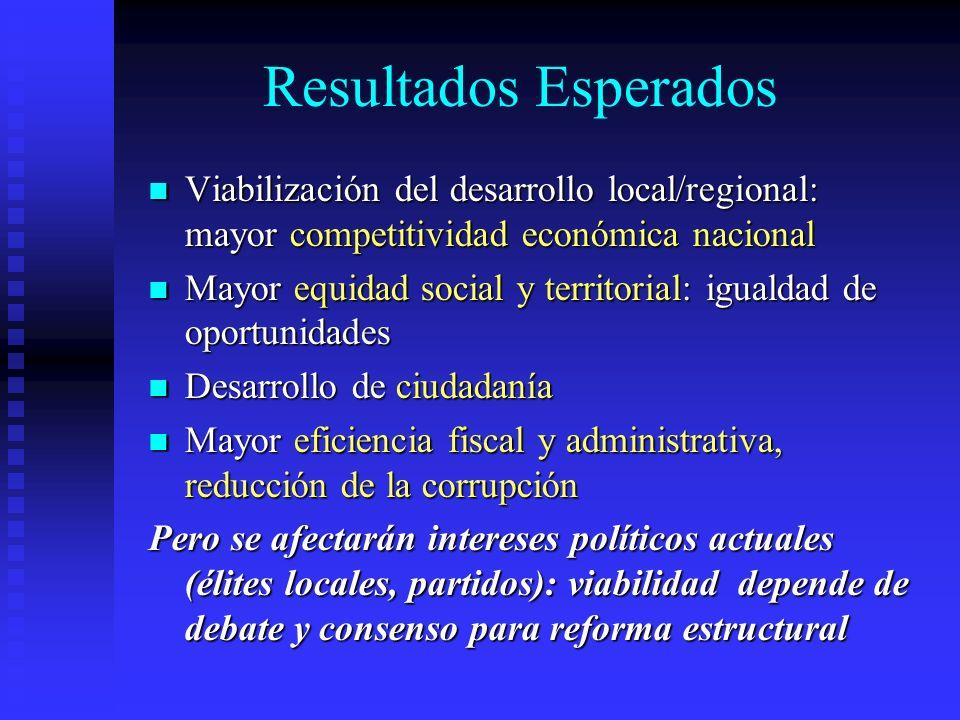 Resultados Esperados Viabilización del desarrollo local/regional: mayor competitividad económica nacional Viabilización del desarrollo local/regional: