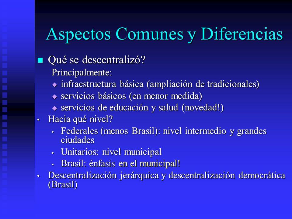 Aspectos Comunes y Diferencias Qué se descentralizó? Qué se descentralizó?Principalmente: infraestructura básica (ampliación de tradicionales) infraes
