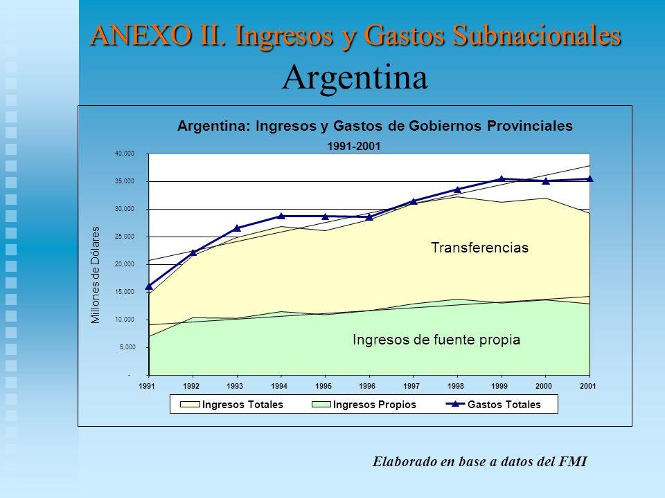 ANEXO II. Ingresos y Gastos Subnacionales ANEXO II. Ingresos y Gastos Subnacionales Argentina Elaborado en base a datos del FMI - 5,000 10,000 15,000