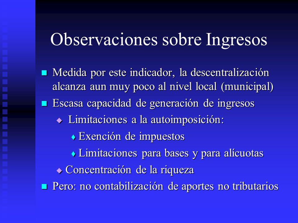Observaciones sobre Ingresos Medida por este indicador, la descentralización alcanza aun muy poco al nivel local (municipal) Medida por este indicador