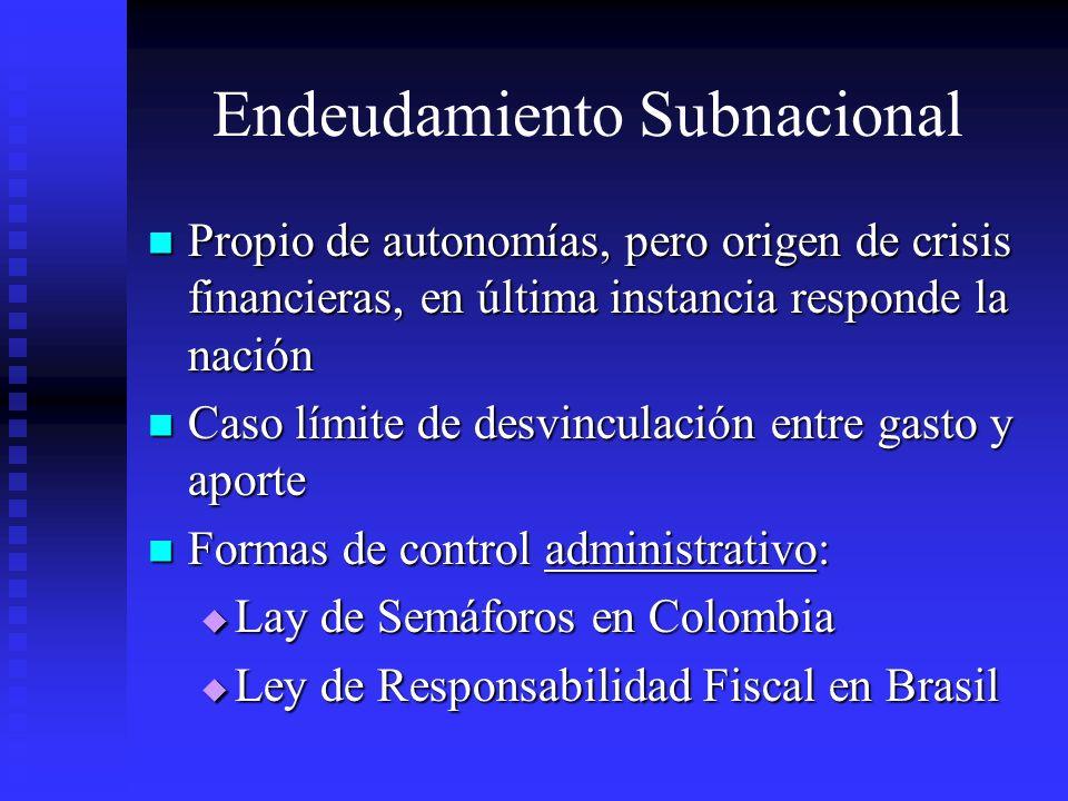 Endeudamiento Subnacional Propio de autonomías, pero origen de crisis financieras, en última instancia responde la nación Propio de autonomías, pero o
