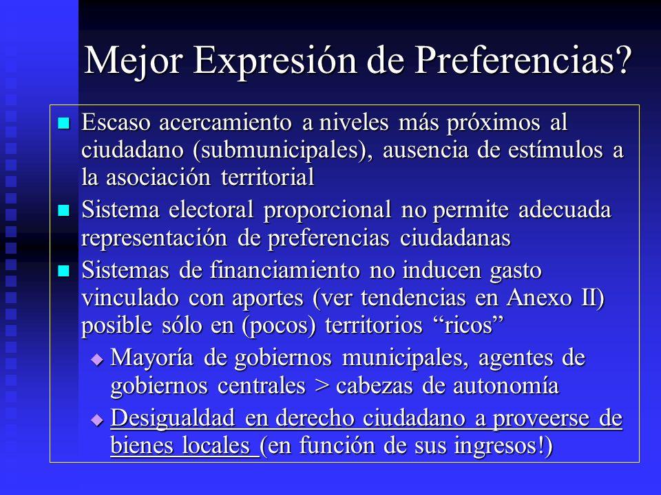 Mejor Expresión de Preferencias? Escaso acercamiento a niveles más próximos al ciudadano (submunicipales), ausencia de estímulos a la asociación terri