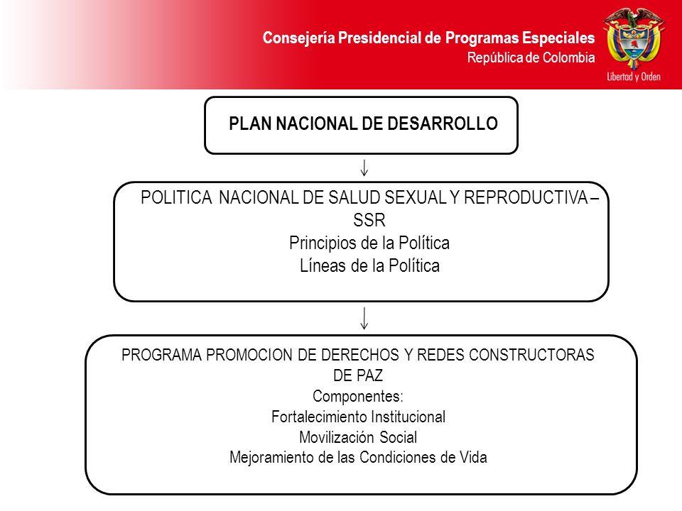 Consejería Presidencial de Programas Especiales República de Colombia PLAN NACIONAL DE DESARROLLO POLITICA NACIONAL DE SALUD SEXUAL Y REPRODUCTIVA – S