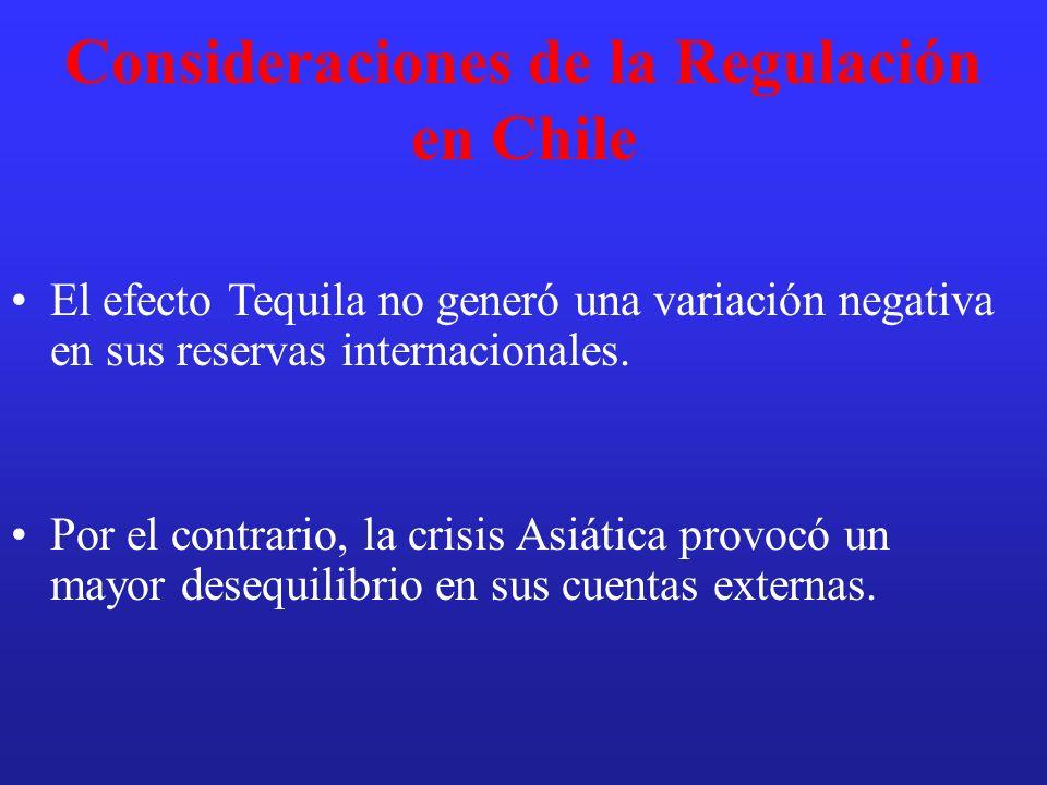 Consideraciones de la Regulación en Chile El efecto Tequila no generó una variación negativa en sus reservas internacionales. Por el contrario, la cri