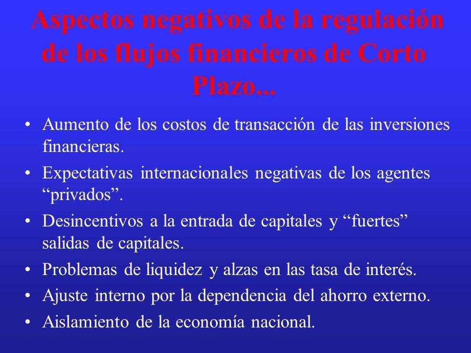 Aspectos negativos de la regulación de los flujos financieros de Corto Plazo... Aumento de los costos de transacción de las inversiones financieras. E