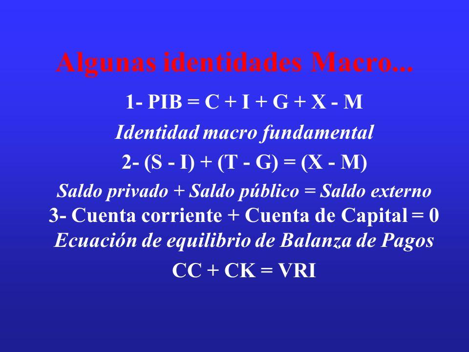 Algunas identidades Macro... 1- PIB = C + I + G + X - M Identidad macro fundamental 2- (S - I) + (T - G) = (X - M) Saldo privado + Saldo público = Sal