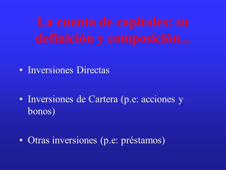 La cuenta de capitales: su definición y composición... Inversiones Directas Inversiones de Cartera (p.e: acciones y bonos) Otras inversiones (p.e: pré