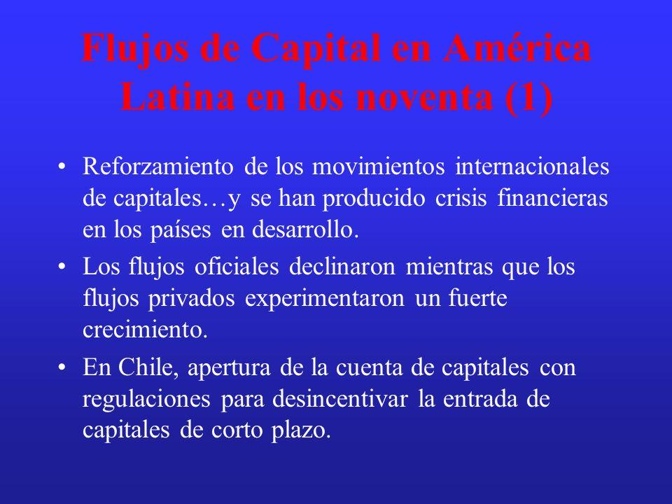Flujos de Capital en América Latina en los noventa (1) Reforzamiento de los movimientos internacionales de capitales…y se han producido crisis financi