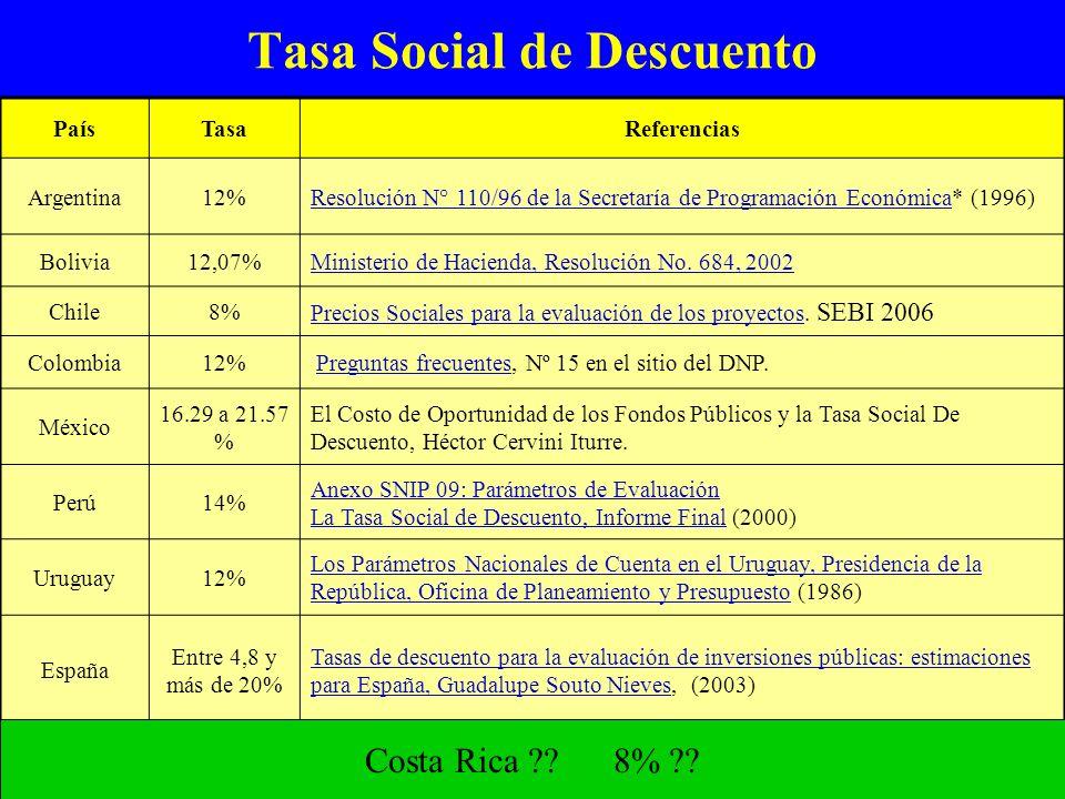 Introducción Costos y Beneficios Indicadores Evaluación Social Tasa social de descuento Corresponde al costo de oportunidad de los recursos invertidos