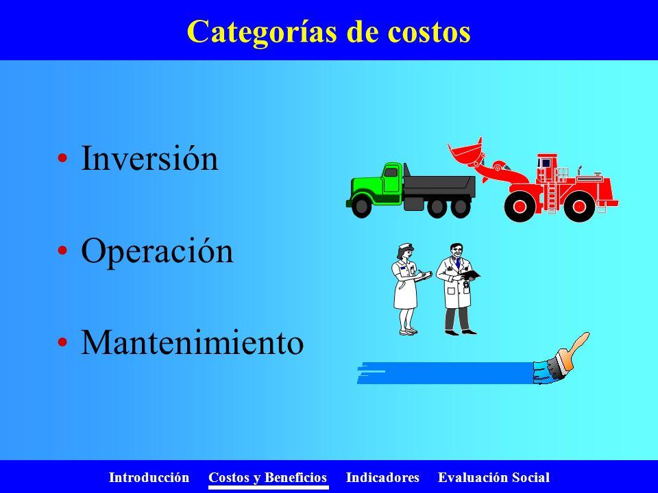 Introducción Costos y Beneficios Indicadores Evaluación Social Determinación de Beneficios y Costos Tipo de evaluación: EvaluaciónAcciónCostosBenefici