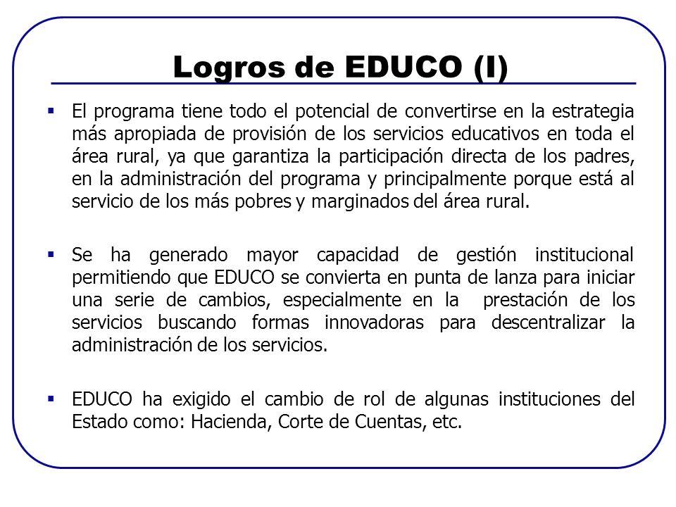 Logros (II) Es un modelo rural que propicia la participación de la comunidad.