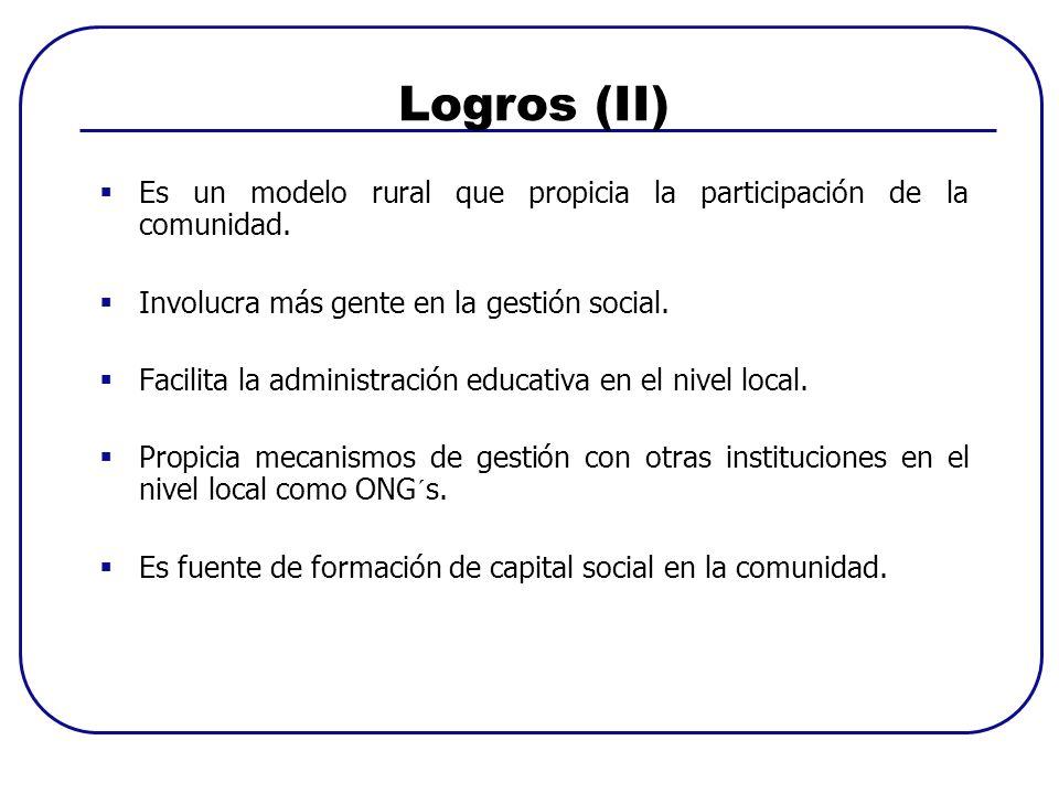 Logros (II) Es un modelo rural que propicia la participación de la comunidad. Involucra más gente en la gestión social. Facilita la administración edu