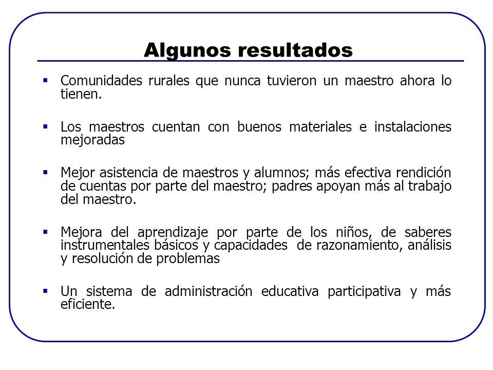 Cobertura en el año 2001 ACE : Asociación Comunal para la Educación CDE : Consejo Directivo Escolar CECE: Consejo Educativo Católico