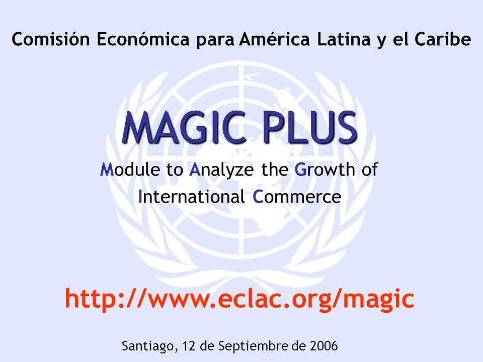 2 Contenido ¿Qué es el MAGIC+.