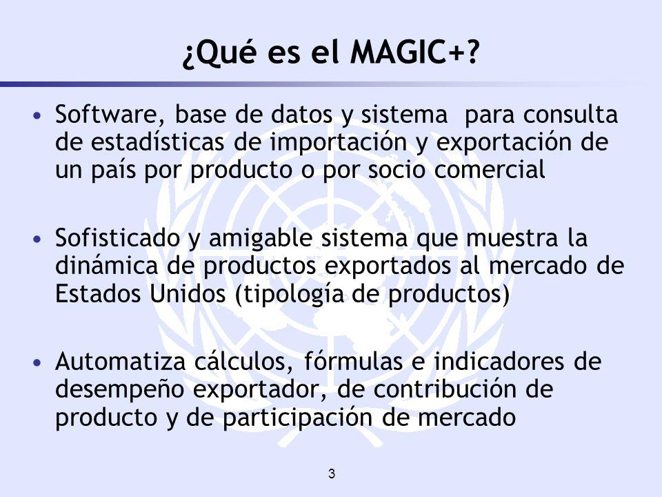 3 ¿Qué es el MAGIC+? Software, base de datos y sistema para consulta de estadísticas de importación y exportación de un país por producto o por socio