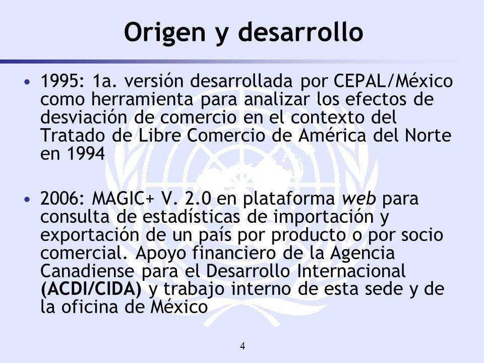 4 Origen y desarrollo 1995: 1a. versión desarrollada por CEPAL/México como herramienta para analizar los efectos de desviación de comercio en el conte