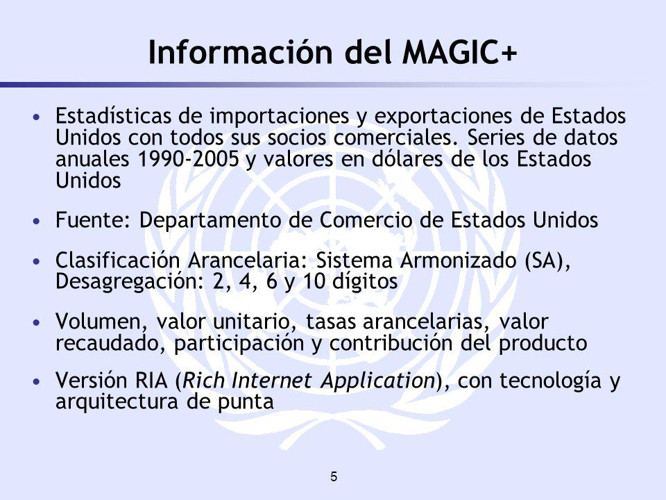 5 Información del MAGIC+ Estadísticas de importaciones y exportaciones de Estados Unidos con todos sus socios comerciales. Series de datos anuales 199