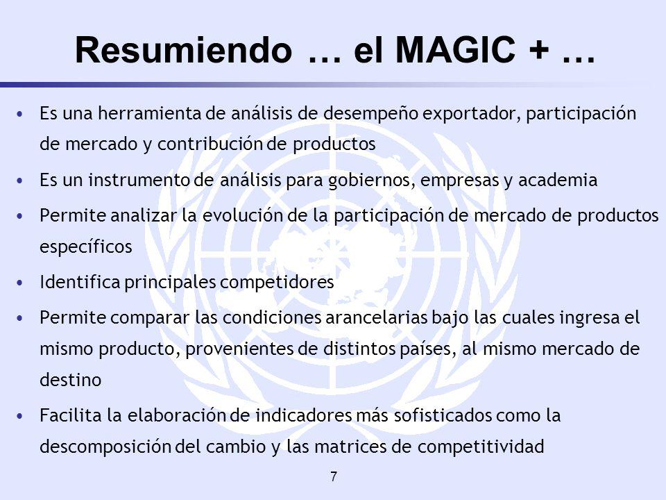 7 Resumiendo … el MAGIC + … Es una herramienta de análisis de desempeño exportador, participación de mercado y contribución de productos Es un instrum