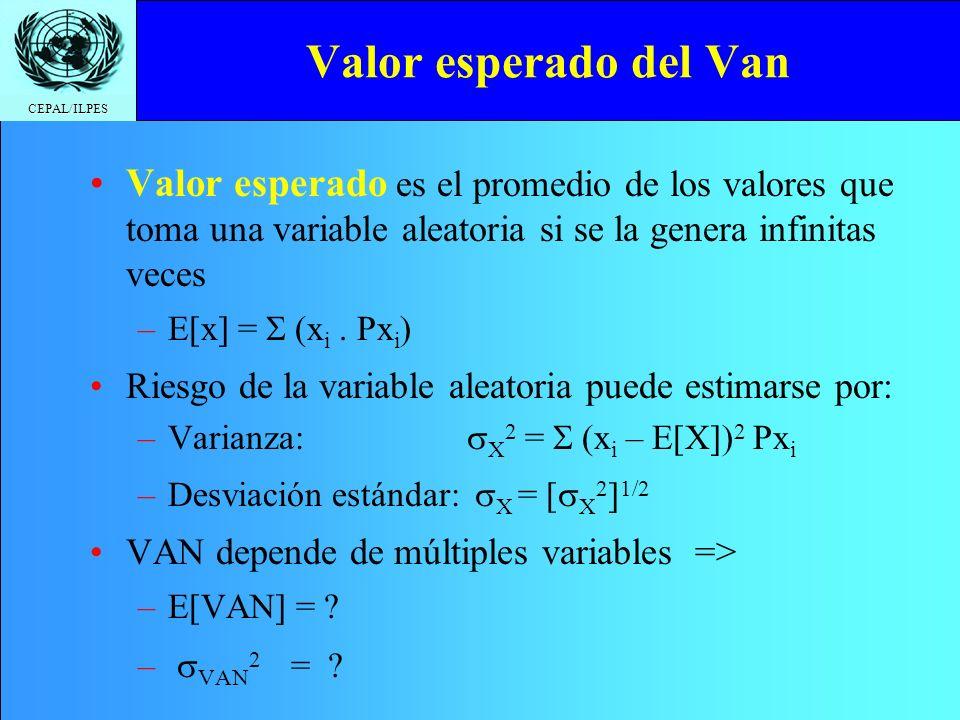 CEPAL/ILPES Valor esperado del Van Valor esperado es el promedio de los valores que toma una variable aleatoria si se la genera infinitas veces –E–E[x