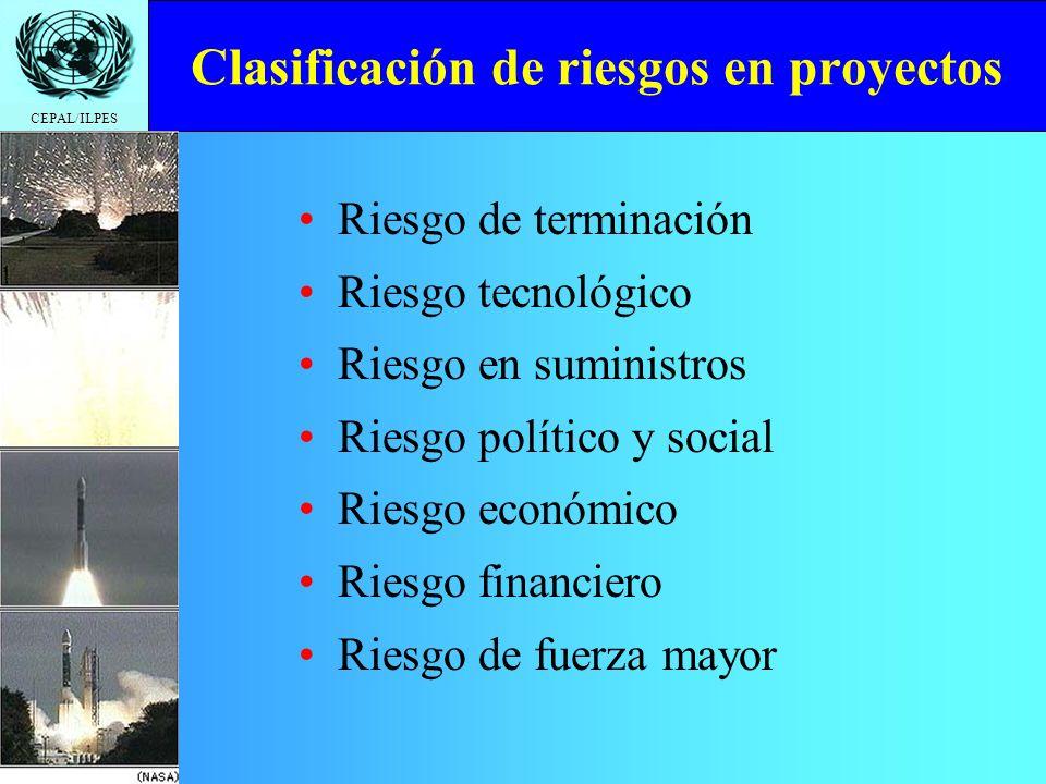CEPAL/ILPES Clasificación de riesgos en proyectos Riesgo de terminación Riesgo tecnológico Riesgo en suministros Riesgo político y social Riesgo econó