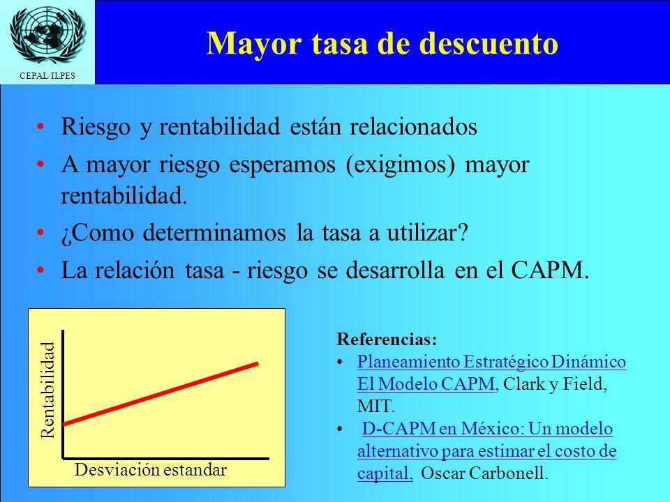 CEPAL/ILPES Mayor tasa de descuento Riesgo y rentabilidad están relacionados A mayor riesgo esperamos (exigimos) mayor rentabilidad. ¿Como determinamo