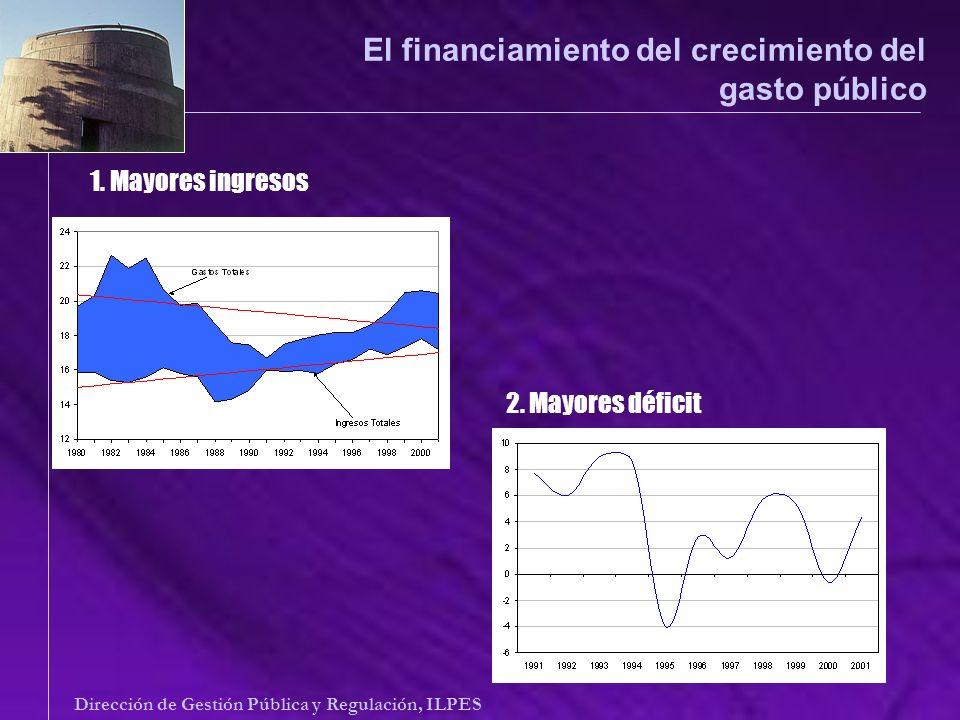 Dirección de Gestión Pública y Regulación, ILPES 1. Mayores ingresos 2. Mayores déficit El financiamiento del crecimiento del gasto público